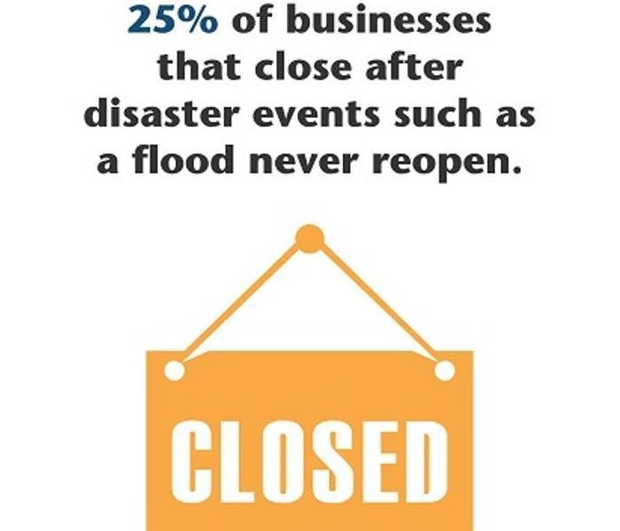 Commercial Restoring Your Business After a Flood